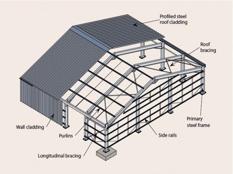 Reliable steel structure shed for sale